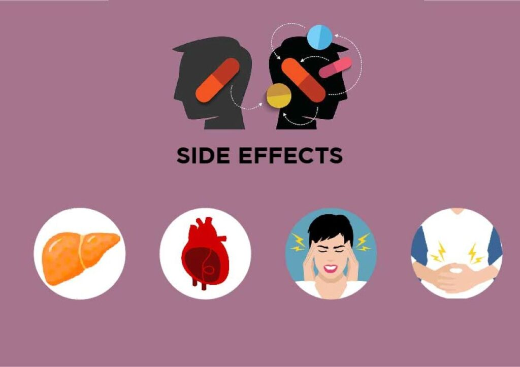 Side Effects Of Weight Loss